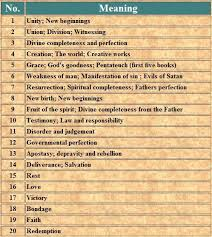 Numerology Meanings Numerology Meaning 113 Biblical