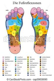 Foot Reflexology Table German Names