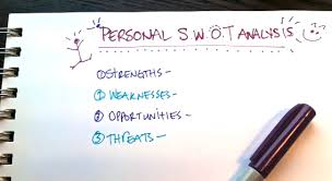 self reflection your personal s w o t analysis jen boyle personal swot analysis