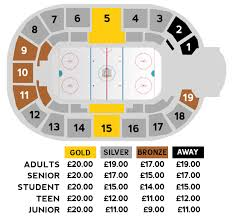 Black Panther Seating Chart Venue Ticket Info Nottingham Panthers