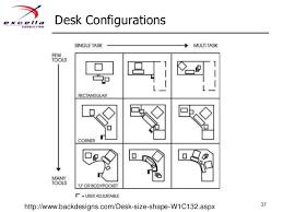 office desk configuration ideas. Office Desk Configuration Ideas. Configurations Ideas R N