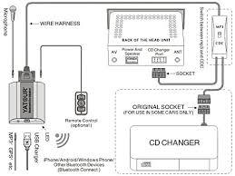 amazon com yatour bluetooth car adapter for volvo sc radio hands Volvo S40 Engine Diagram at 2006 Volvo S40 Bluetooth Wiring Diagram