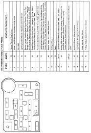 2009 honda accord fuse box diagram wiring diagram 2005 honda accord tail lights not working at 2005 Honda Accord Inside Fuse Box