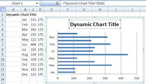 How To Make An Excel Chart Title Change Dynamically Excel