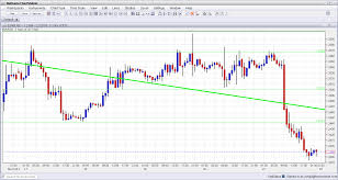 1 Eur To Usd Live Chart Dollar Forex Chart Currency Pair Usd Jpy U S Dollar