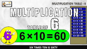 44 Eye Catching Multiplication Chart Song