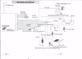 wiring diagrams cars for alarm the wiring diagram car alarm wiring diagram vidim wiring diagram wiring diagram