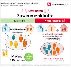 Bayern prescht vor, hessen und niedersachsen warten. Corona Die Dezember Regeln In Niedersachsen Im Uberblick