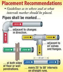 Pipe Color Chart Marking Your Pipes Industrial Lean News Product Reviews