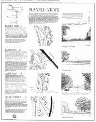Spatial Organizational Pattern Stunning Organization Of The Guidelines Cultural Landscape Guidelines