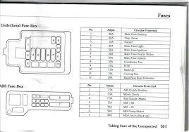 92 95 civic stereo wiring data wiring diagrams \u2022 95 civic under dash fuse box 92 95 civic stereo wiring diagram fuse box likeness enjoyable 6 rh psoriasislife club 92 honda civic ex 95 honda civic hatchback parts