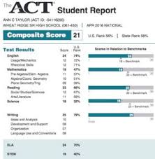 the act writing section aka the essay is new for the  the act writing section aka the essay is new for the 2015 2016 school year brand college consulting
