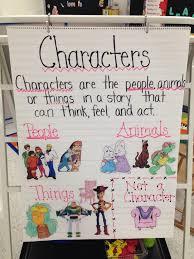 First Grade Lesson Lessons Tes Teach