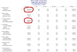 Ar Aging Reports Excluding Invoices From Accounts Receivable Summary Report