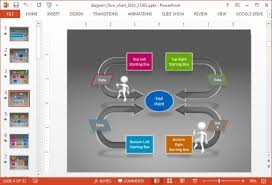 Flow Chart Slide Animated Diagram Flow Chart Powerpoint Template