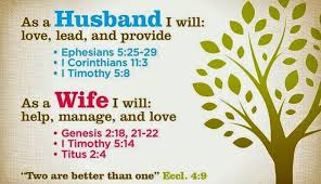 Inspirational Quotes About Marriage From The Bible
