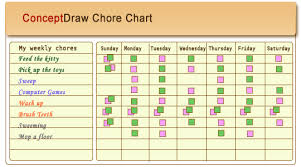 Examples Of Chore Charts For Families Chore Chart