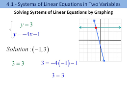 5 solving systems of linear equations by graphing 4 1 systems of linear equations in two variables