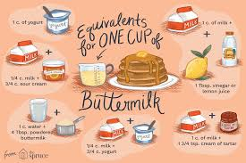Buttermilk Substitutions Measures And Equivalents