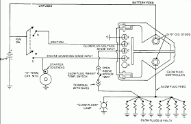 wiring diagram of glow plug wiring image wiring glow plug wiring diagram the wiring on wiring diagram of glow plug