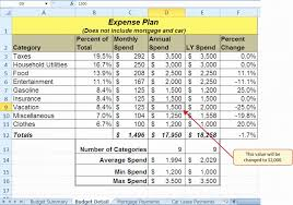 Mortgage Rate Comparison Spreadsheet Worksheetn Concept Of Excel