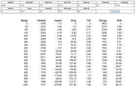 Ballistics Online Charts Collection