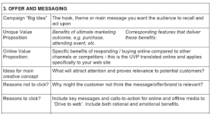 Digital Marketing Campaign Planning Template Smart Insights