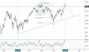 Ger30 Live Chart Ger30 Charts And Quotes Tradingview