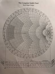 The Complete Smith Chart Problem 1 Using Only The Smith Chart Supplied A