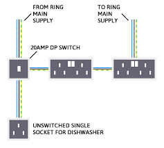 wiring diagram for kitchen ring main wiring diagram and ring main wiring diagram nilza extending a lighting circuit diy s advice uk