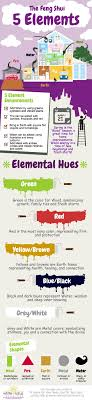water feng shui element infographics. Feng Shui 5 Elements Water Feng Shui Element Infographics U