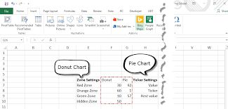 How To Create Gauge Chart In Excel Free Templates Excel