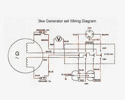 wiring diagram creator facbooik com Guitar Wiring Diagram Maker wiring diagram creator with 3000w gensetswiringdiagram 1 jpg guitar wiring diagram generator