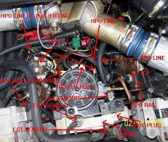 2000 7 3 powerstroke engine diagram 2000 image 7 3 ps acting goofy any ideas topic on 2000 7 3 powerstroke engine diagram
