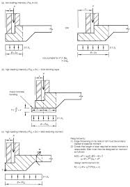Reinforced Concrete Pad Foundation Design Example Builders Engineer Bearing Pressure Design Semi Fexible