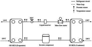 Car Engine Oil Flow Diagram Porsche 944 Engine Oil Flow