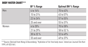 Men S Body Fat Chart Body Analyser Guide
