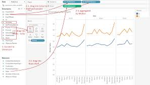 Dimensions Color Chart Tableau Playbook Advanced Line Chart Pluralsight