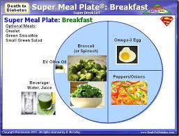 Diabetes Sample Menus Diabetes Meal Plan With Sample Meal Plates From Ex Diabetic