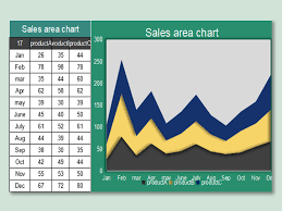 Sales Chart Template Wps Template Free Download Writer Presentation