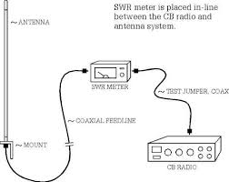 cb radio microphone wiring diagrams wiring diagram and schematic wiring the cobra cb mic offroaders