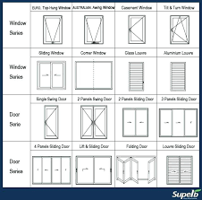 types of glass doors post types of glass for doors and windows