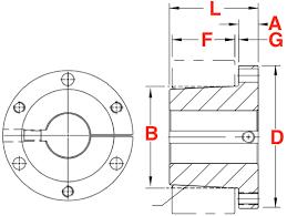 Taper Lock Bushing Size Chart