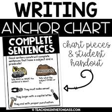 Complete Sentence Anchor Chart Complete Sentences Poster Writing Anchor Chart