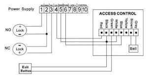 single door access control wiring diagram images complete single wiring diagram besides honda xl 125 on electrical