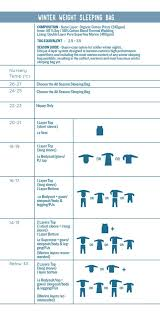 Baby Sleep Temperature Chart Sleeping Bag Temperature Guide Superlove Merino