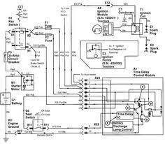 wiring diagram for riding lawn mower wiring diagram schematics john deere wiring diagram on weekend dom machines john deere