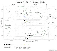 Messier 27 M27 The Dumbbell Nebula Planetary Nebula
