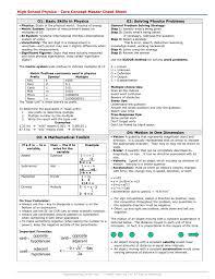 fluid mechanics cheat sheet high school physics core concept master cheat sheet