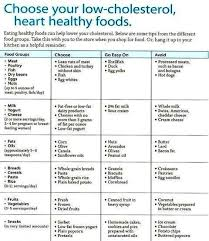 Low Fat Low Cholesterol Food Chart The Benefits Of Eating A Low Cholesterol Diet Lower